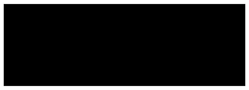 Vespa Helme